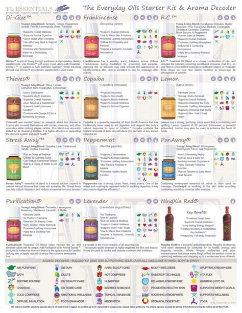 printable young living recipes 2015 compliant printable young living by shopoilosophy on etsy