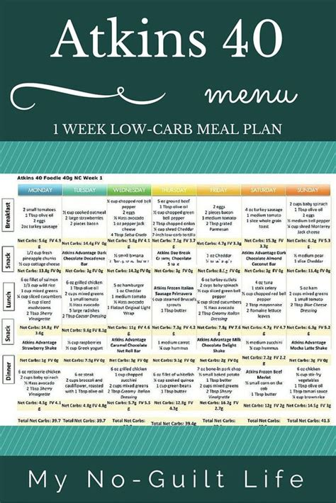 printable low carb meal planner time to focus on me with help from atkins weight loss