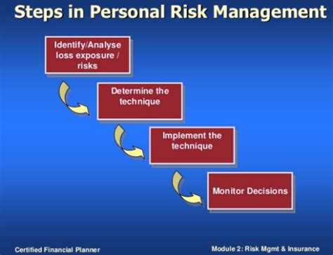 Foreign Exchange Risk Management Mba Project by Marketing