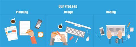 logo development process image gallery logo design company manchester