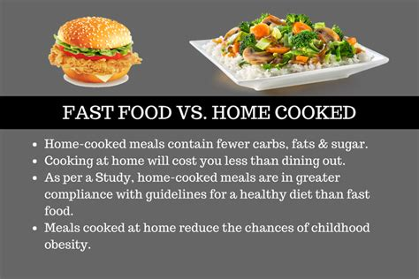 fast food vs home cooked meals comparison of nutritional