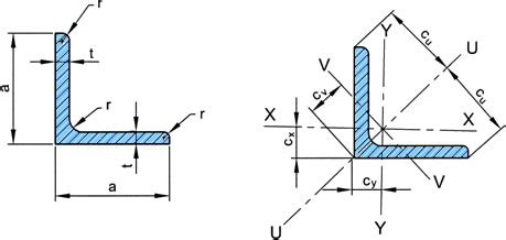 steel angle section properties steel equal angle sizes and dimensions metric