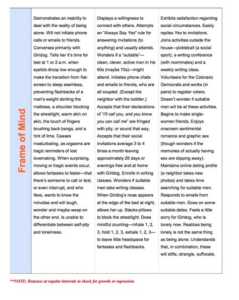 psycho essay essay loneliness psycho essay psycho essay psycho essayshower analysis persuasive