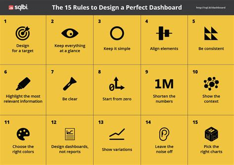 Home Design Board by Dashboard Design Rules Okviz The Good Visuals For Power Bi
