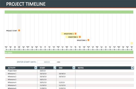 Project Timeline Template Excel 2010 by Best Photos Of Project Timeline Template Visio Project