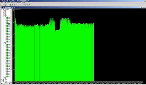 test wi fi tests antennes wifi yagi et omni antenne wifi