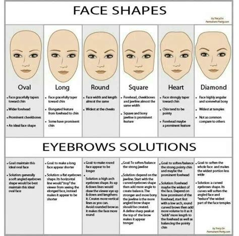 64 Best Pointy Chin Club Images On Pinterest Oblong Face | 64 best pointy chin club images on pinterest hairstyles