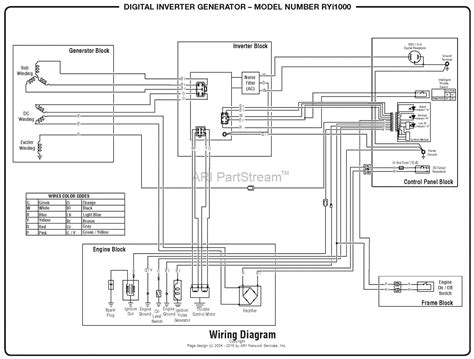 switchboard wiring diagram switchboard car wiring