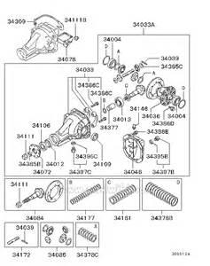 Mitsubishi Differential Mitsubishi All Wheel Drive Explained Awd Cars 4x4