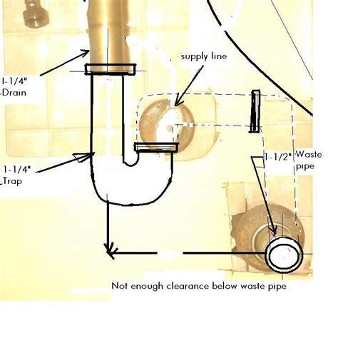 Bathroom Sink Plumbing Diagram Vanity Sink Trap
