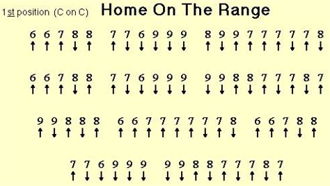 Wedding Song Harmonica by Home On The Range Harmonica Tabs