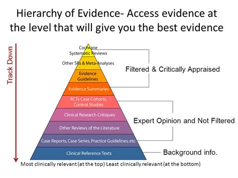 what level of evidence is a cross sectional study history of the plant based diet brian fulton