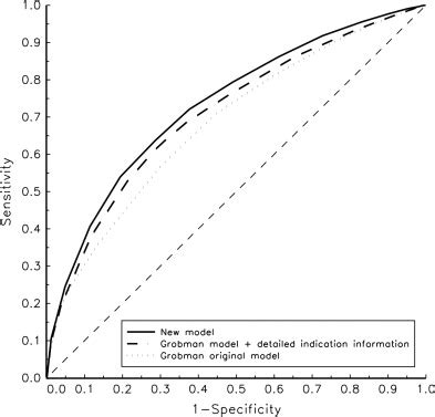 what are the chances of normal delivery after c section predicting the chance of vaginal delivery after one