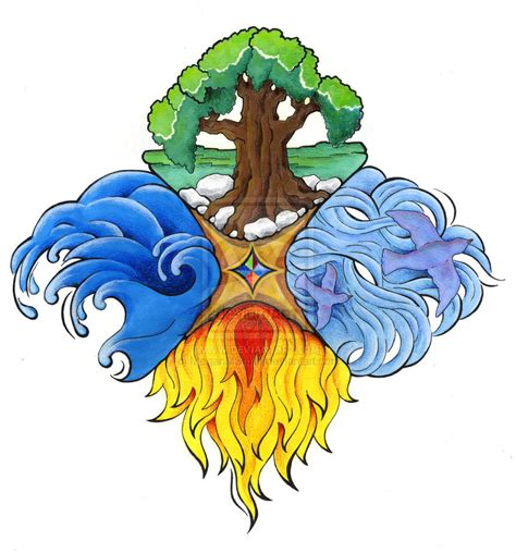cartoon earth tattoo the four elements the four elements earth air fire