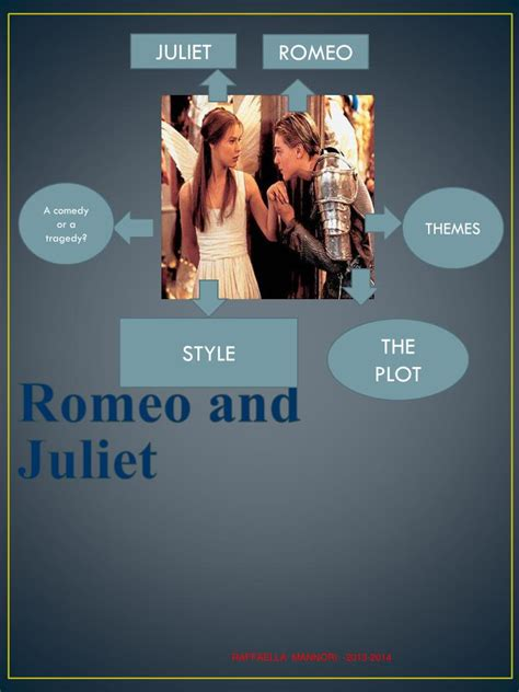 Romeo And Juliet Powerpoint Template Bellacoola Co Romeo And Juliet Powerpoint Template