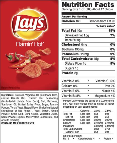hot chips nutritional information lays bbq nutrition information nutrition ftempo