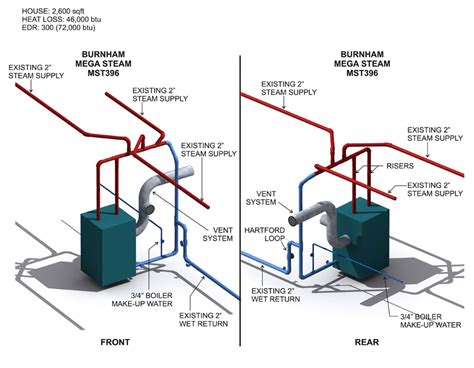 boiler plumbing diagram 12 best images of weil mclain piping diagrams piping and