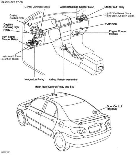 06 toyota corolla fuse box wiring diagram with description
