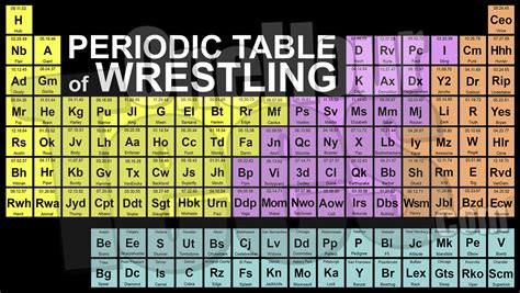 web elements periodic table periodic tables home faculty tattoo design bild