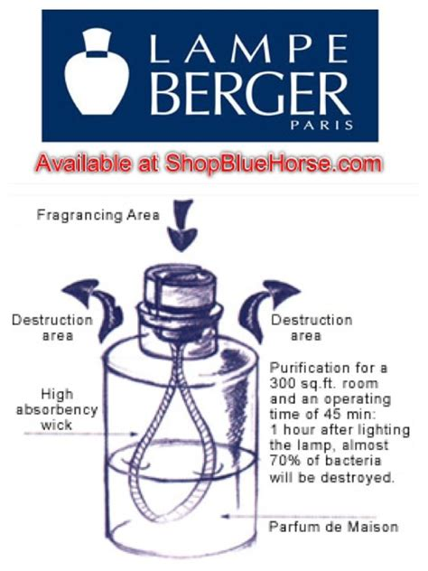 le berger how it works le berger catalytic burner how does it work le