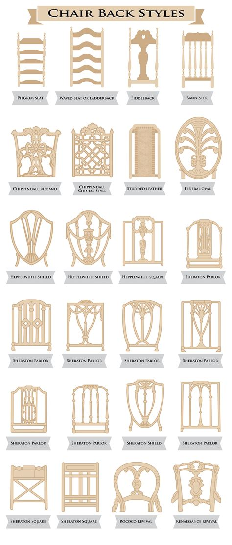 chair styles guide the ultimate chair back styles guide 24 illustrated styles