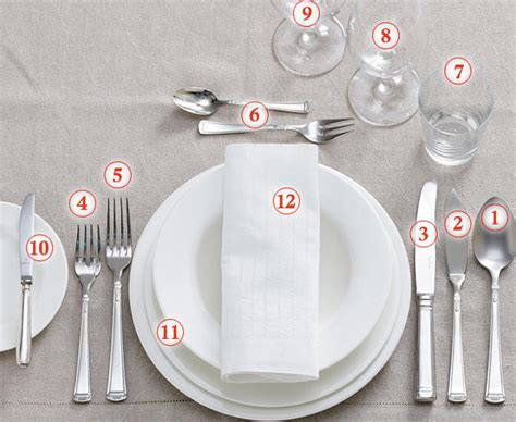 how to set a table how to set a table properly recipesplus