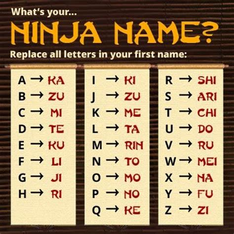 what s your marvel name the poke 25 best ideas about name on