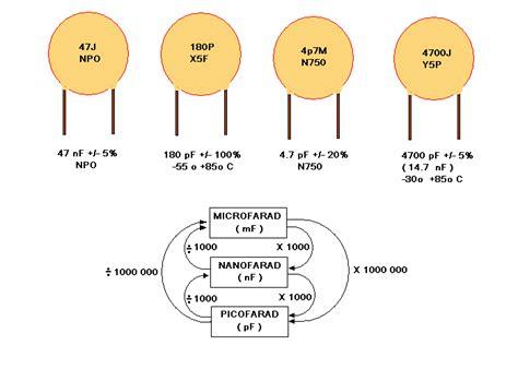 capacitor 104 para que sirve capacitor ceramico 104 para que sirve 28 images condensadores poliester metalizado mkt