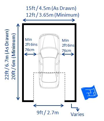 size of one car garage garage dimensions