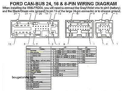 ford can 24 16 8 pin wiring diagram wiring diagram