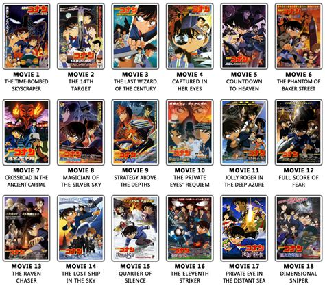 anime film ranking detective conan movies ranked google search the great