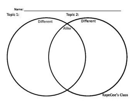 venn diagram in subject venn diagrams the two and student on