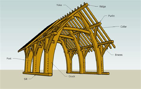 cruck frame house plans cruck frame house plans 28 images cruck frame house plans frame home plans ideas