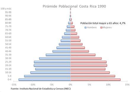 cuotas del seguro social en costa rica cuotas del seguro social en costa rica propuesta de