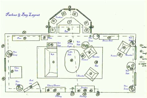 practical magic house floor plan http heatheraspinall id au owenshouse images rooms