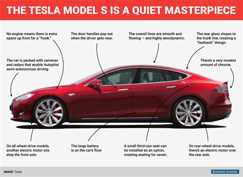 who designed the tesla model s the tesla model s is a masterpiece of design business