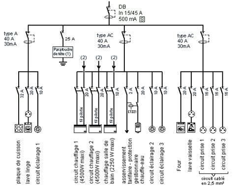 comptoir general electrique norme nf c 15 100 guide pratique pour l habitation