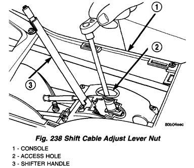 repair anti lock braking 1997 chrysler sebring electronic valve timing service manual install shift cable on a 1998 chrysler town country dodge chrysler 1999 2004