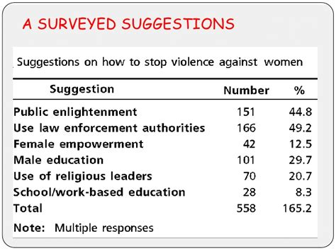 section 376 ipc in hindi violence against women