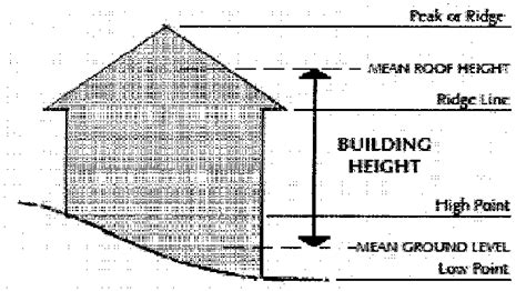 floor vs ground floor usage origin of what