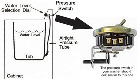 whirlpool pressure switch location get free image about