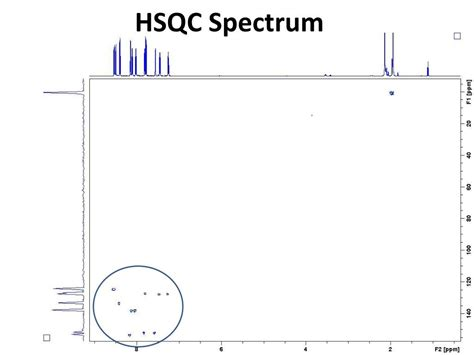 nmr tutorial powerpoint ppt tutorial on 2d nmr using cosy hsqc to assist in