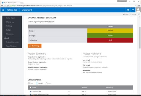 Office 365 For Project Management New Signature Sharepoint Budget Template