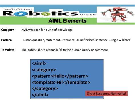 pattern aiml basic aiml class