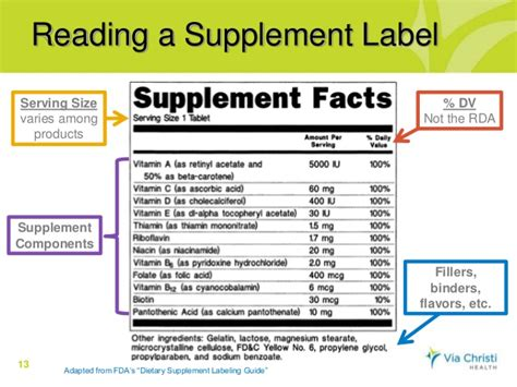 supplement regulation in the us free weight loss meal plans dietary supplement label