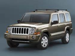2008 Jeep Commander Tire Size Jeep Commander 2008 Wheel Tire Sizes Pcd Offset And