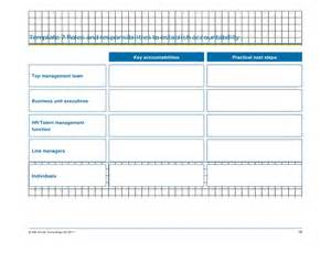 talent mapping template ten templates for talent management