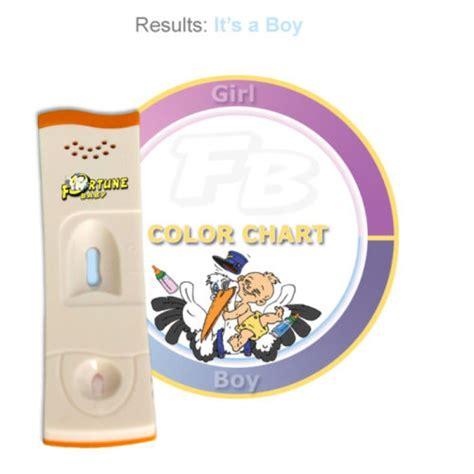 gender prediction test fortunebaby gender prediction test