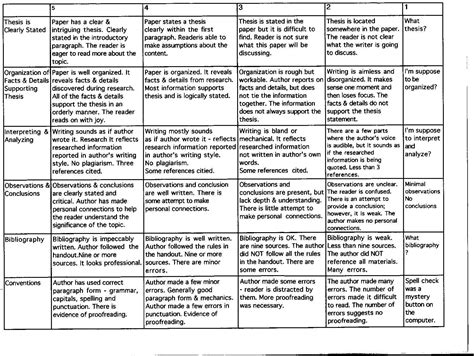 middle school research paper rubric mrs g s research paper rubric homeschool