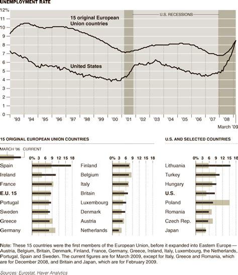 ky unemployment biweekly claim unemployment weekly claim newhairstylesformen2014 com